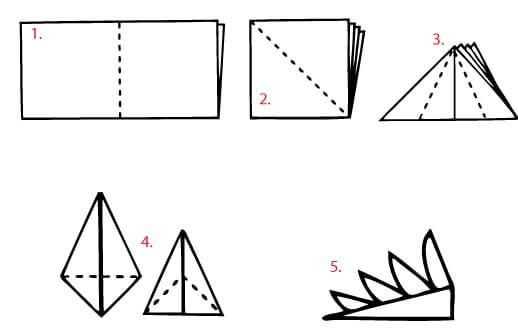 Как се сгъва салфетка лодка