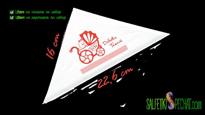 Салфетка Честито бебе - момичешка количка 16x22.6 сm